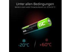 Baterías Green Cell